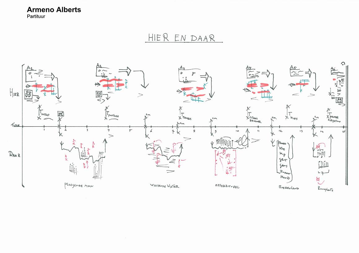 Armeno Alberts Hier en Daar (partituur)
