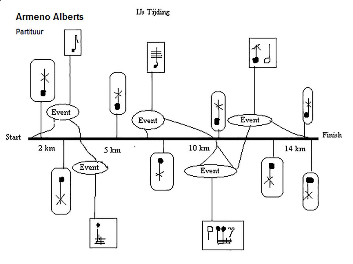 Armeno Alberts partituur IJs Tijding